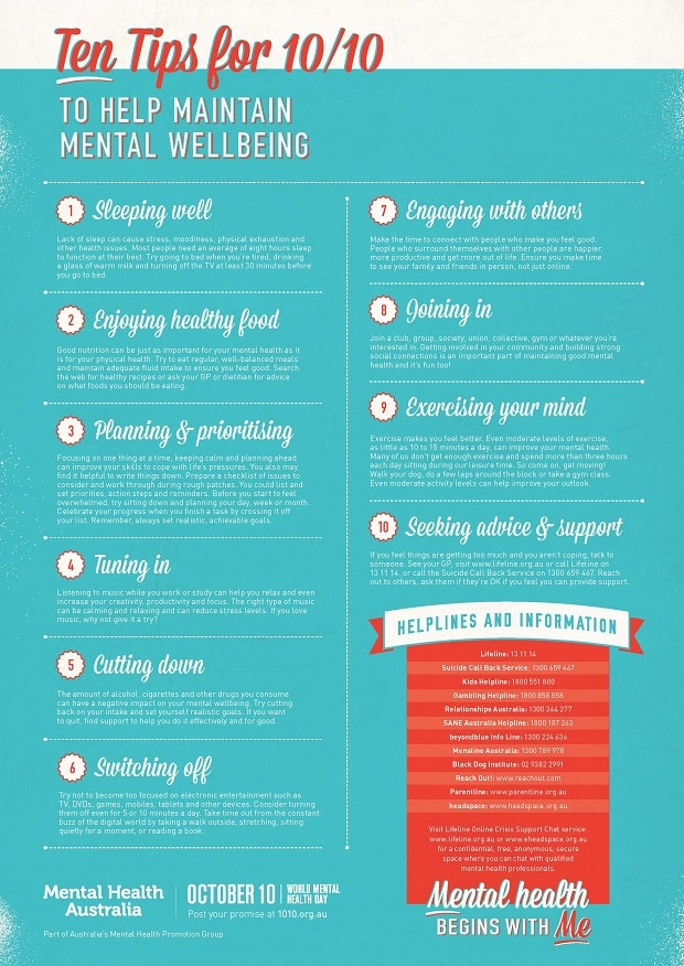 Ten Tips For 10/10 Mental Wellbeing