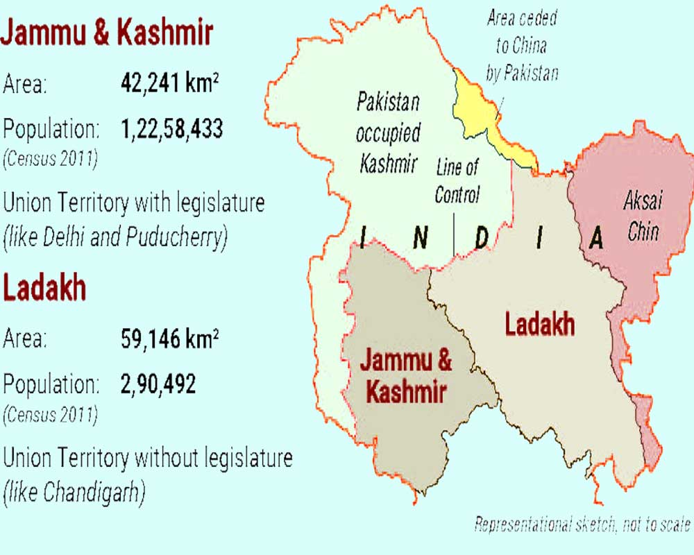 Article 3701.Indian Link